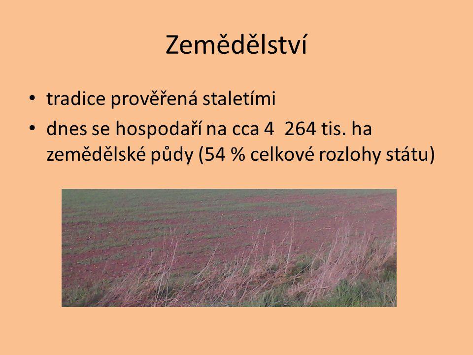 Nalep do sešitu mapku a doplň oblasti: Chmel Ovoce Len Obiloviny