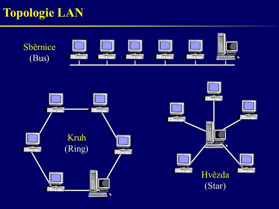 5 Topologie LAN Kruh (Ring) Sběrnice (Bus) Hvězda (Star)