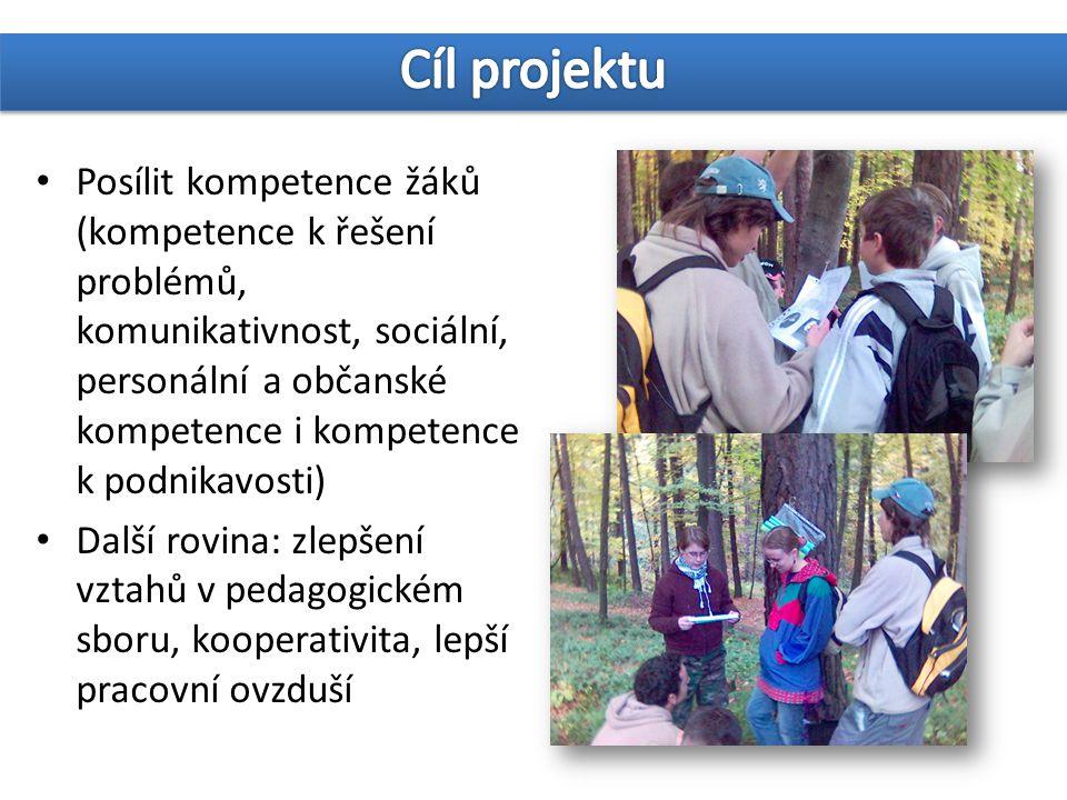 Posílit kompetence žáků (kompetence k řešení problémů, komunikativnost, sociální, personální a občanské kompetence i kompetence k podnikavosti) Další