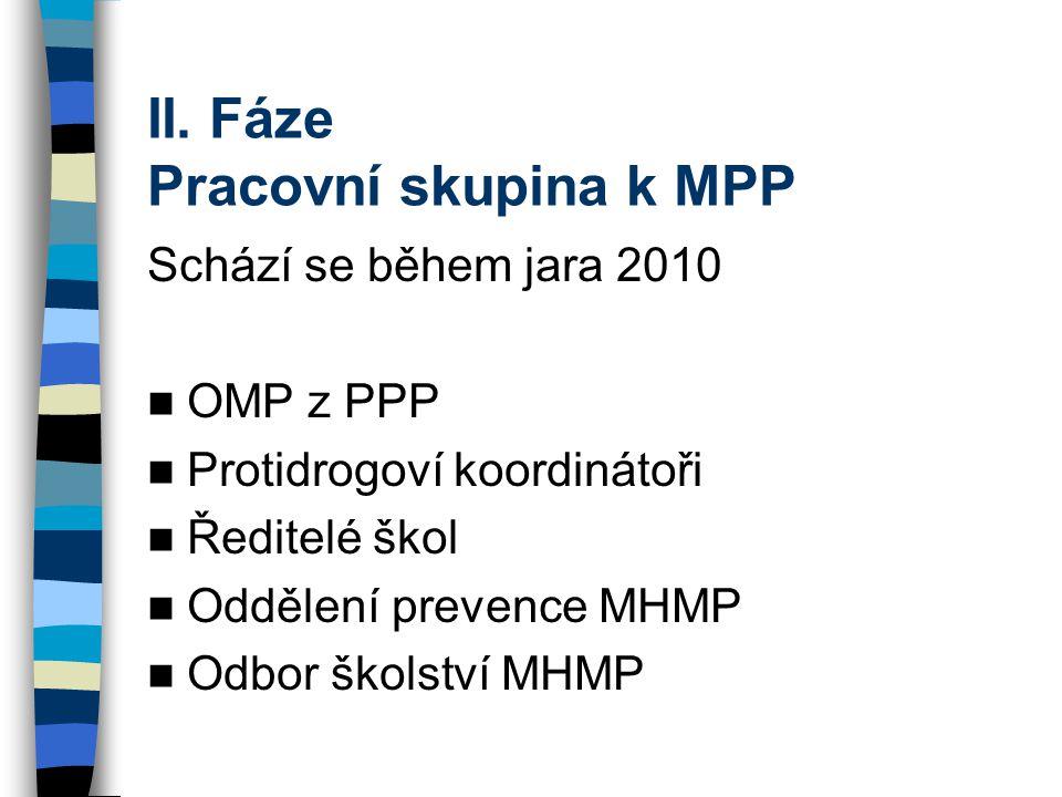II. Fáze Pracovní skupina k MPP Schází se během jara 2010 OMP z PPP Protidrogoví koordinátoři Ředitelé škol Oddělení prevence MHMP Odbor školství MHMP