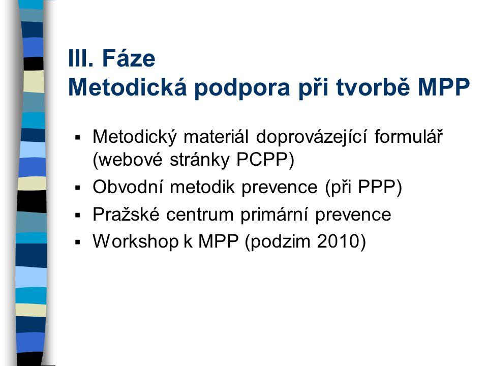 III. Fáze Metodická podpora při tvorbě MPP  Metodický materiál doprovázející formulář (webové stránky PCPP)  Obvodní metodik prevence (při PPP)  Pr