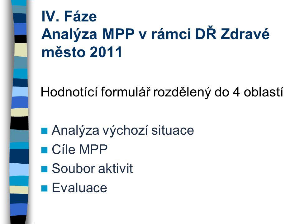 IV. Fáze Analýza MPP v rámci DŘ Zdravé město 2011 Hodnotící formulář rozdělený do 4 oblastí Analýza výchozí situace Cíle MPP Soubor aktivit Evaluace