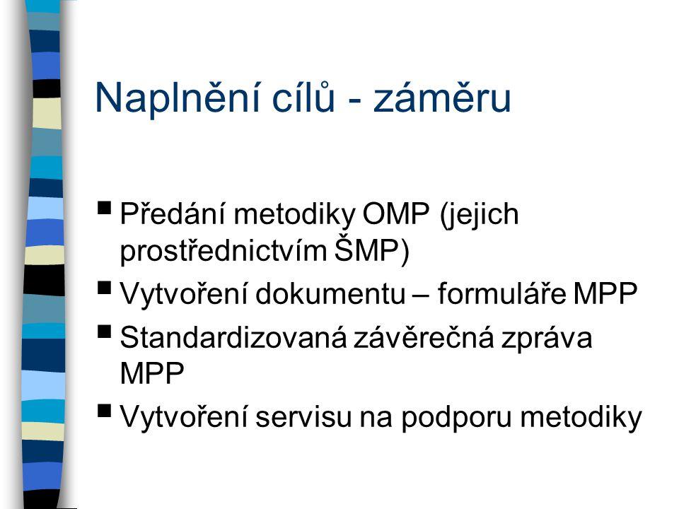 Naplnění cílů - záměru  Předání metodiky OMP (jejich prostřednictvím ŠMP)  Vytvoření dokumentu – formuláře MPP  Standardizovaná závěrečná zpráva MPP  Vytvoření servisu na podporu metodiky
