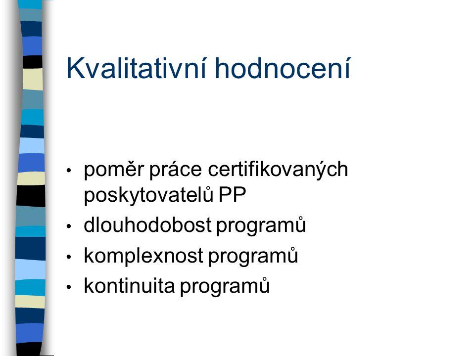 Kvalitativní hodnocení poměr práce certifikovaných poskytovatelů PP dlouhodobost programů komplexnost programů kontinuita programů