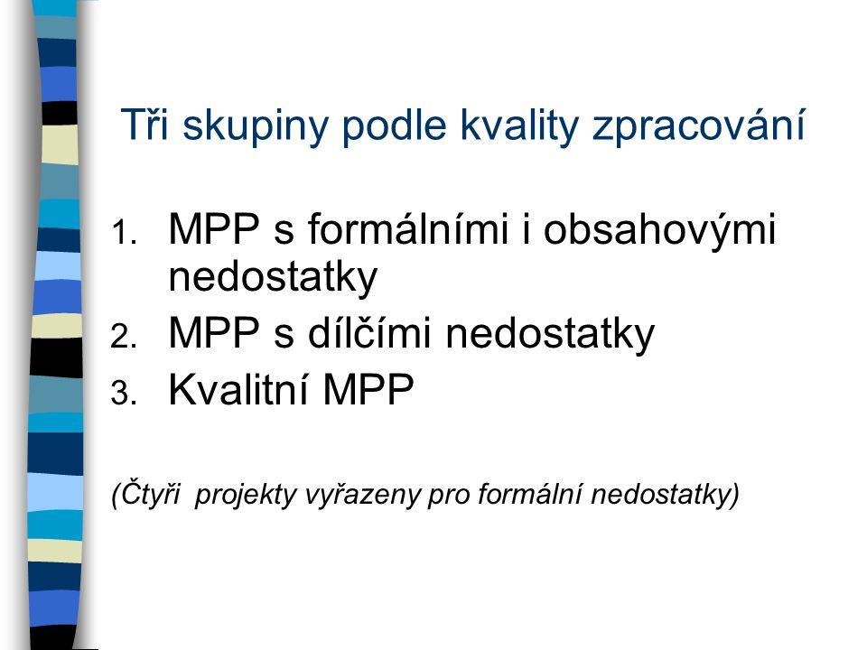 Tři skupiny podle kvality zpracování 1. MPP s formálními i obsahovými nedostatky 2.