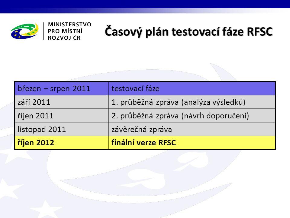 Časový plán testovací fáze RFSC březen – srpen 2011testovací fáze září 20111.