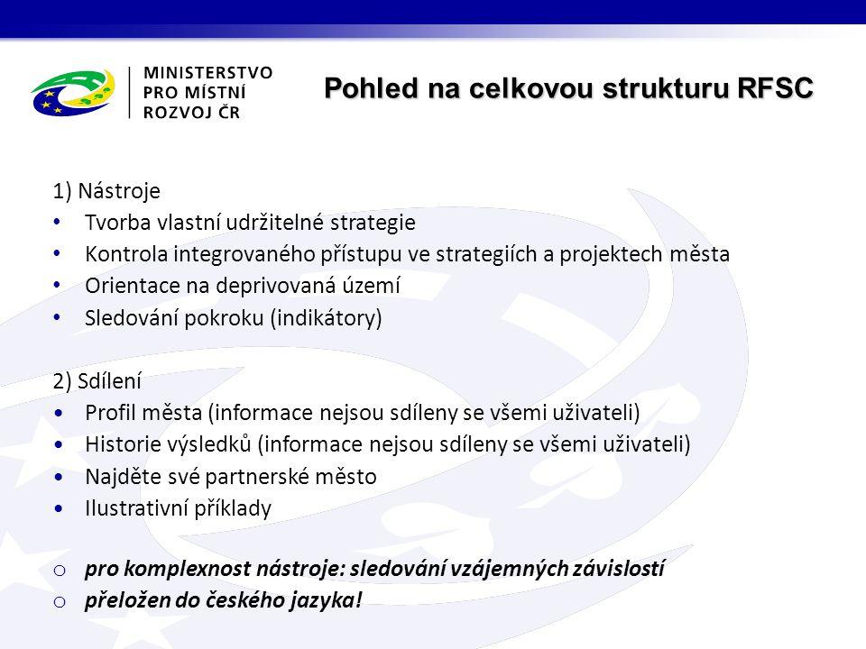 Pohled na celkovou strukturu RFSC 1) Nástroje Tvorba vlastní udržitelné strategie Kontrola integrovaného přístupu ve strategiích a projektech města Orientace na deprivovaná území Sledování pokroku (indikátory) 2) Sdílení Profil města (informace nejsou sdíleny se všemi uživateli) Historie výsledků (informace nejsou sdíleny se všemi uživateli) Najděte své partnerské město Ilustrativní příklady o pro komplexnost nástroje: sledování vzájemných závislostí o přeložen do českého jazyka!