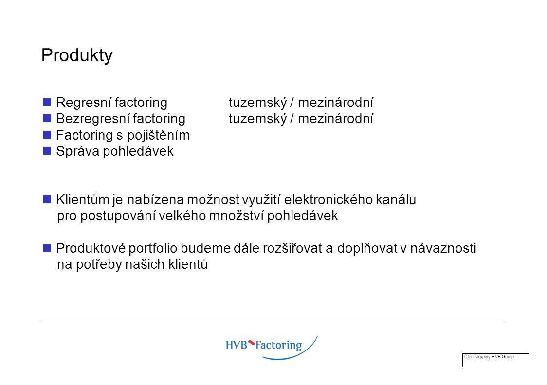 Člen skupiny HVB Group Produkty Regresní factoring tuzemský / mezinárodní Bezregresní factoringtuzemský / mezinárodní Factoring s pojištěním Správa pohledávek Klientům je nabízena možnost využití elektronického kanálu pro postupování velkého množství pohledávek Produktové portfolio budeme dále rozšiřovat a doplňovat v návaznosti na potřeby našich klientů