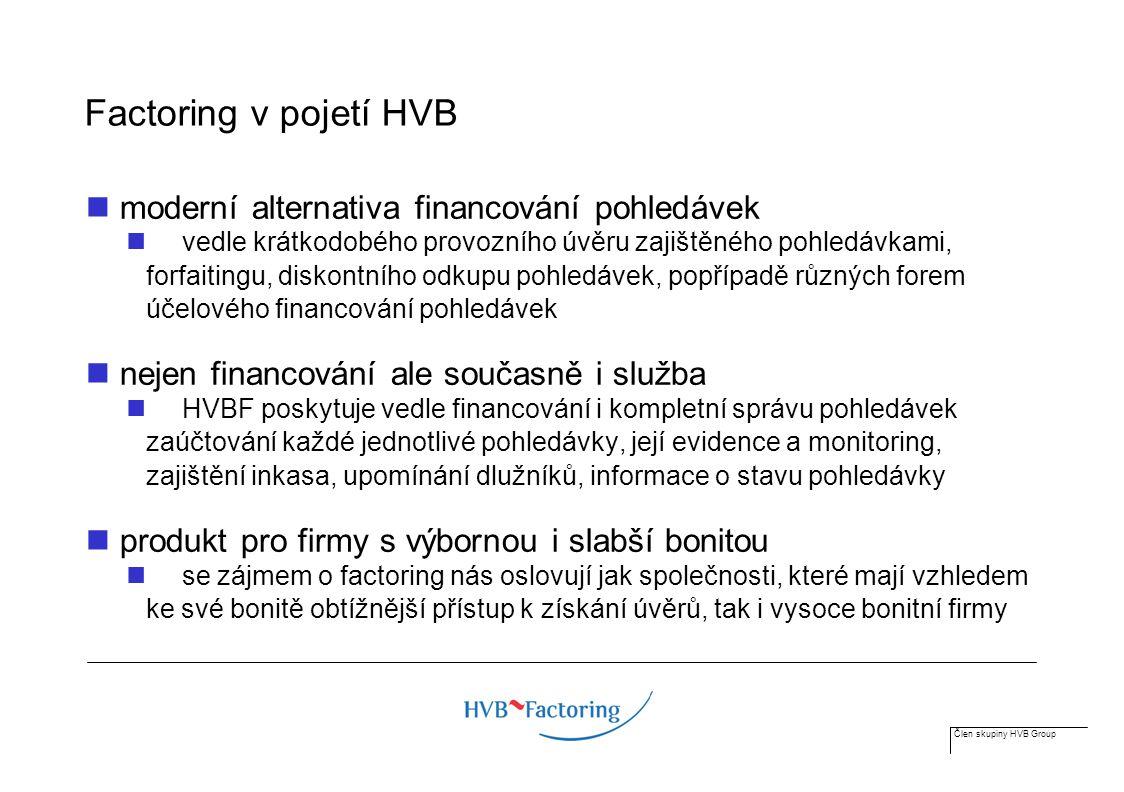 Člen skupiny HVB Group Factoring v pojetí HVB moderní alternativa financování pohledávek vedle krátkodobého provozního úvěru zajištěného pohledávkami, forfaitingu, diskontního odkupu pohledávek, popřípadě různých forem účelového financování pohledávek nejen financování ale současně i služba HVBF poskytuje vedle financování i kompletní správu pohledávek zaúčtování každé jednotlivé pohledávky, její evidence a monitoring, zajištění inkasa, upomínání dlužníků, informace o stavu pohledávky produkt pro firmy s výbornou i slabší bonitou se zájmem o factoring nás oslovují jak společnosti, které mají vzhledem ke své bonitě obtížnější přístup k získání úvěrů, tak i vysoce bonitní firmy