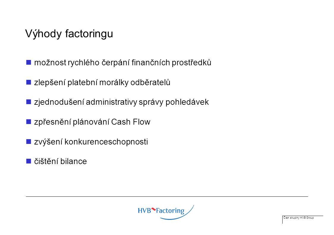 Člen skupiny HVB Group Výhody factoringu možnost rychlého čerpání finančních prostředků zlepšení platební morálky odběratelů zjednodušení administrativy správy pohledávek zpřesnění plánování Cash Flow zvýšení konkurenceschopnosti čištění bilance