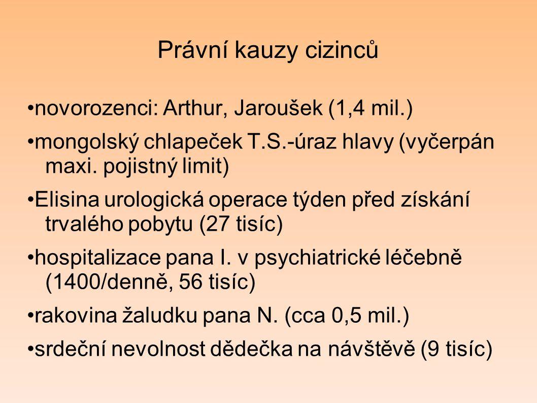 Právní kauzy cizinců novorozenci: Arthur, Jaroušek (1,4 mil.) mongolský chlapeček T.S.-úraz hlavy (vyčerpán maxi. pojistný limit) Elisina urologická o