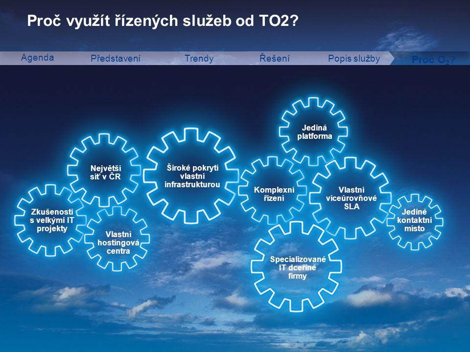 Public Administration & Business Solutions Proč využít řízených služeb od TO2? 2 Popis služby 11 Proč O 2 ? Široké pokrytí vlastní infrastrukturou Vla