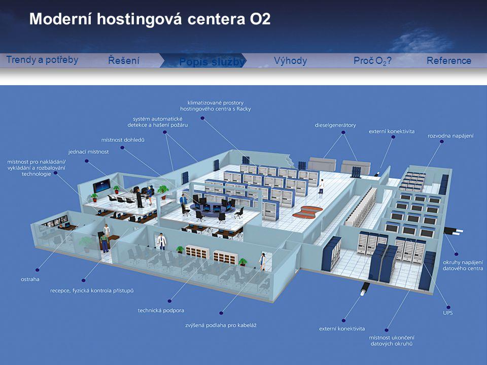 Public Administration & Business Solutions Moderní hostingová centera O2 Řešení Popis služby Výhody Trendy a potřeby Proč O 2 ?Reference