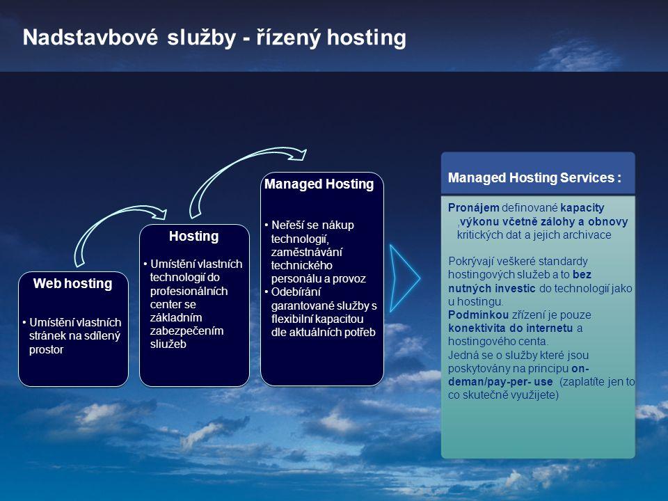 Public Administration & Business Solutions Představení Trendy Benefity Agenda Proč O 2 ?Popis služby Nadstavbové služby - řízený hosting Web hosting U