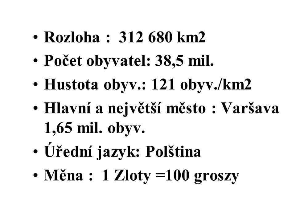Rozloha : 312 680 km2 Počet obyvatel: 38,5 mil. Hustota obyv.: 121 obyv./km2 Hlavní a největší město : Varšava 1,65 mil. obyv. Úřední jazyk: Polština