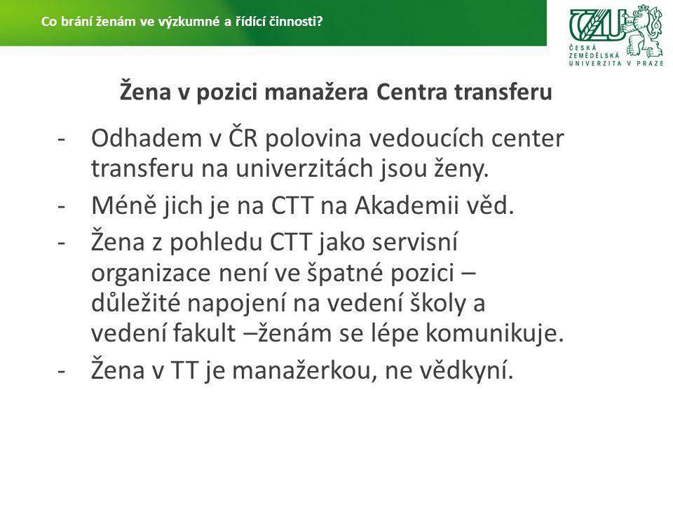 Žena v pozici manažera Centra transferu -Odhadem v ČR polovina vedoucích center transferu na univerzitách jsou ženy.