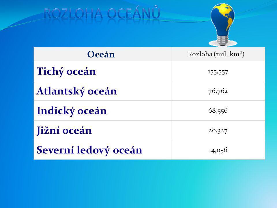 voda v oceánu (v moři) je- slaná, sladká na Zemi je více – vody, pevniny po pevnině se dá-nedá obejít celá Zeměkoule? po oceánech se dá- nedá obeplout