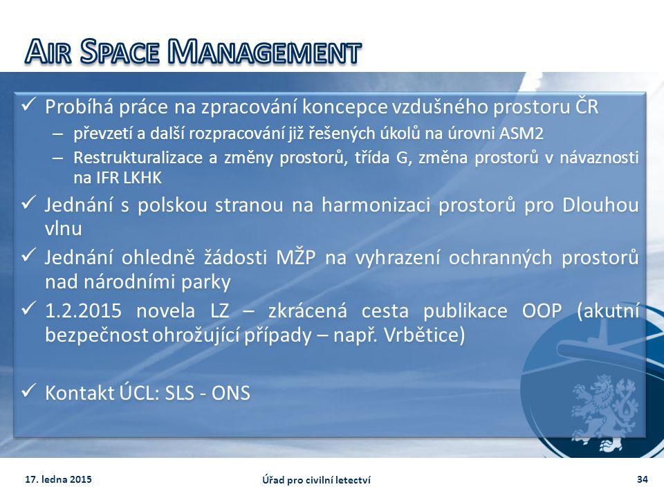 Probíhá práce na zpracování koncepce vzdušného prostoru ČR – převzetí a další rozpracování již řešených úkolů na úrovni ASM2 – Restrukturalizace a změ