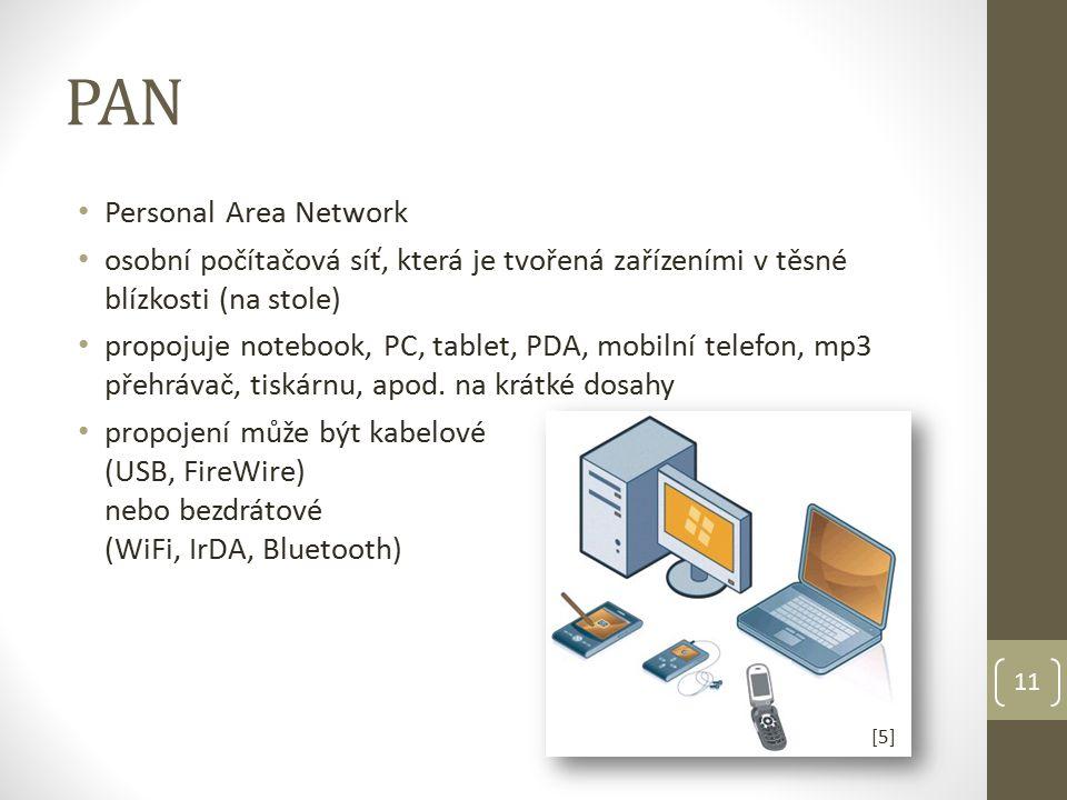 PAN Personal Area Network osobní počítačová síť, která je tvořená zařízeními v těsné blízkosti (na stole) propojuje notebook, PC, tablet, PDA, mobilní telefon, mp3 přehrávač, tiskárnu, apod.
