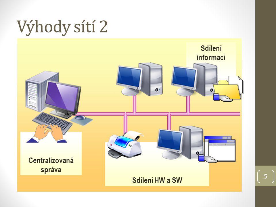 Výhody sítí 2 5 Sdílení informací Sdílení HW a SW Centralizovaná správa