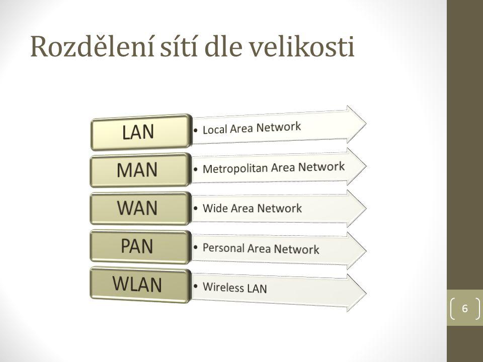 LAN Local Area Network počítačová síť na malém území, uvnitř místností, budov, malých areálů (domácnost, malá firma, škola) síť si mohou vytvořit i samotní uživatelé slouží k snadnému sdílení prostředků (diskový prostor, tiskárny) a také ke sdílení připojení k internetu a dalším jeho službám (e-mail, www, P2P, chat, …) skládá se s aktivních (router, switch) a pasivních prvků (propojovací kabely – UTP, FOC) přenosové rychlosti až Gb/s nejrozšířenější technologií (standardem) v LAN je nyní Ethernet a WiFi vznik v 70.