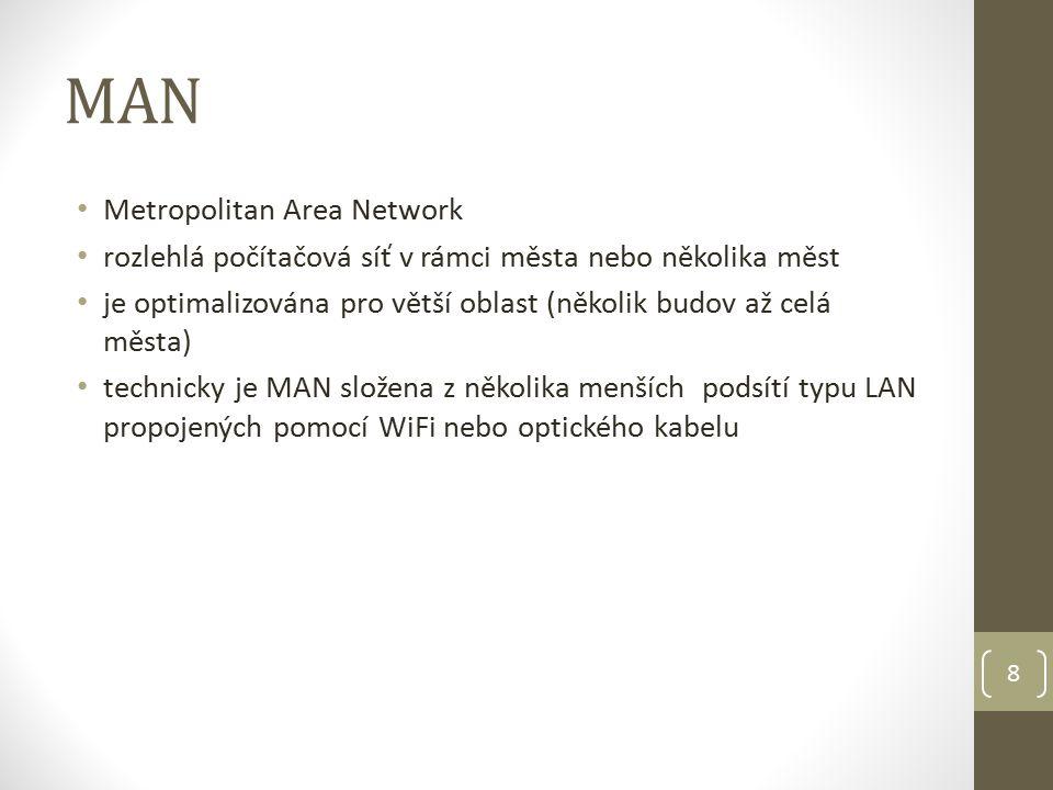 MAN Metropolitan Area Network rozlehlá počítačová síť v rámci města nebo několika měst je optimalizována pro větší oblast (několik budov až celá města
