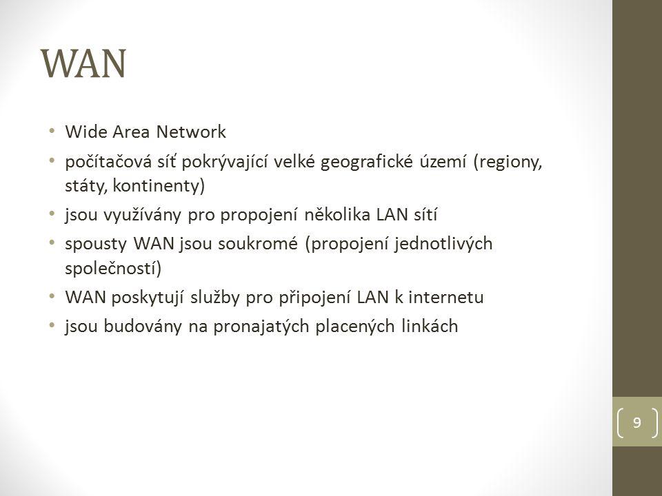 WAN Wide Area Network počítačová síť pokrývající velké geografické území (regiony, státy, kontinenty) jsou využívány pro propojení několika LAN sítí s