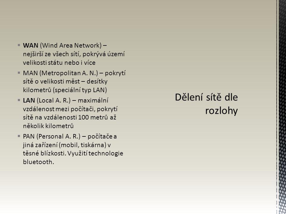  WAN (Wind Area Network) – nejširší ze všech sítí, pokrývá území velikosti státu nebo i více  MAN (Metropolitan A. N.) – pokrytí sítě o velikosti mě