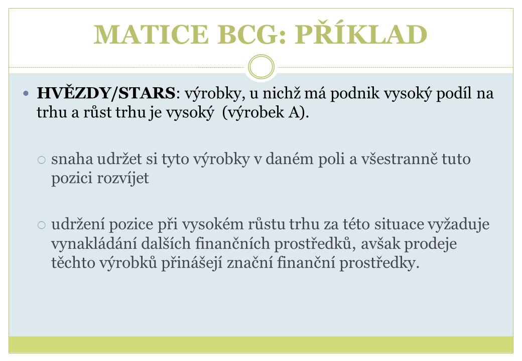 MATICE BCG: PŘÍKLAD HVĚZDY/STARS: výrobky, u nichž má podnik vysoký podíl na trhu a růst trhu je vysoký (výrobek A).  snaha udržet si tyto výrobky v