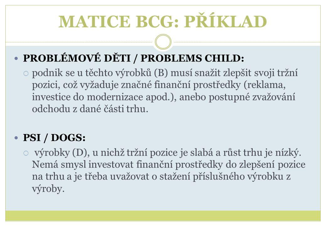 MATICE BCG: PŘÍKLAD PROBLÉMOVÉ DĚTI / PROBLEMS CHILD:  podnik se u těchto výrobků (B) musí snažit zlepšit svoji tržní pozici, což vyžaduje značné fin