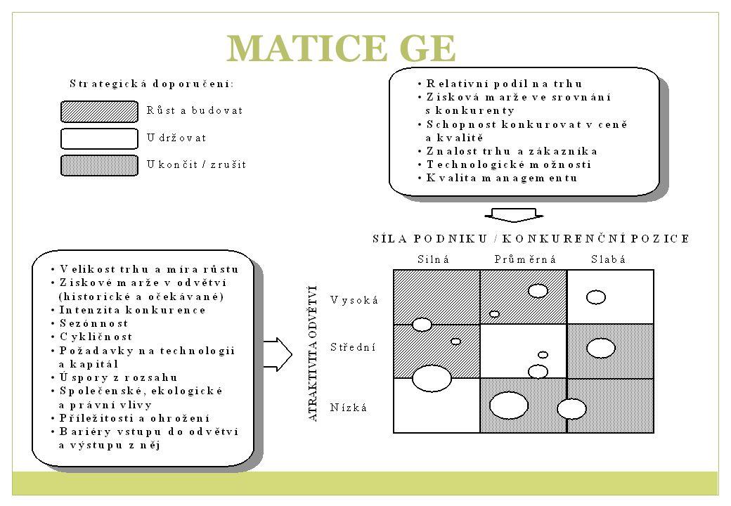 MATICE GE