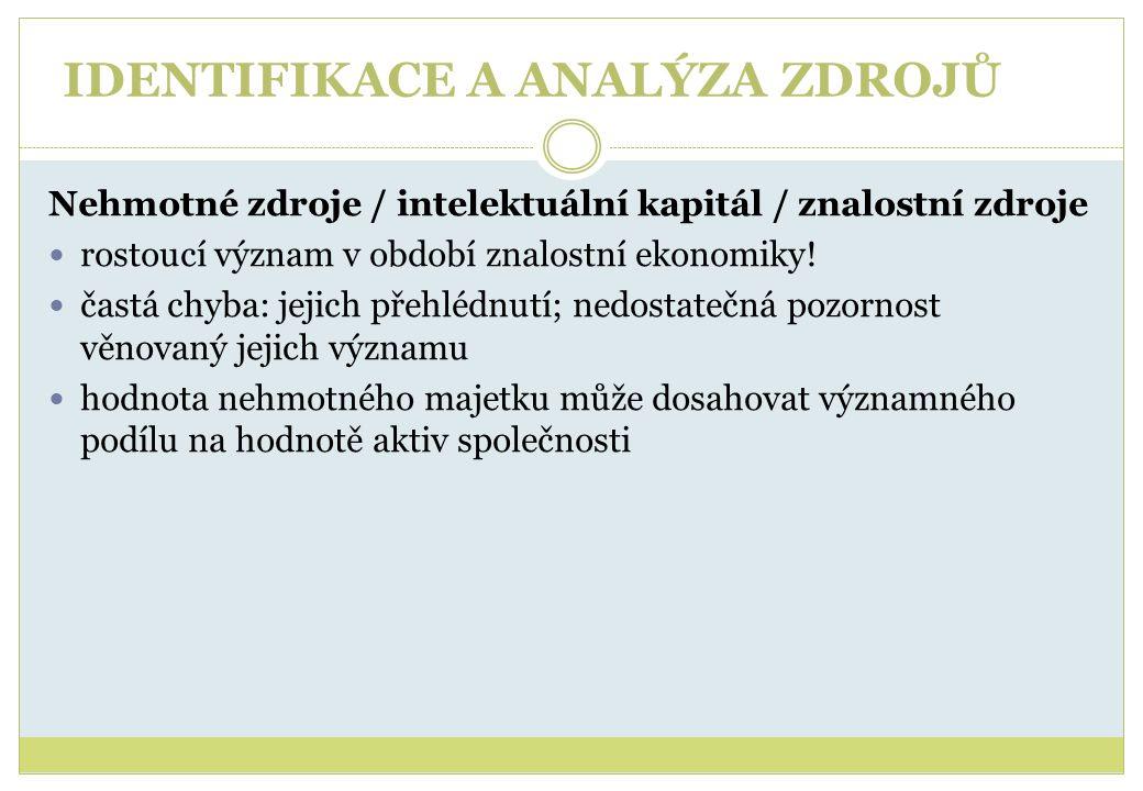 IDENTIFIKACE A ANALÝZA ZDROJŮ Nehmotné zdroje / intelektuální kapitál / znalostní zdroje rostoucí význam v období znalostní ekonomiky! častá chyba: je