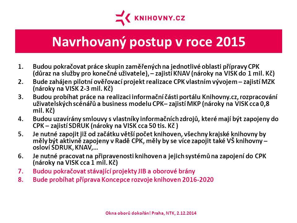 Navrhovaný postup v roce 2015 1.Budou pokračovat práce skupin zaměřených na jednotlivé oblasti přípravy CPK (důraz na služby pro konečné uživatele), – zajistí KNAV (nároky na VISK do 1 mil.
