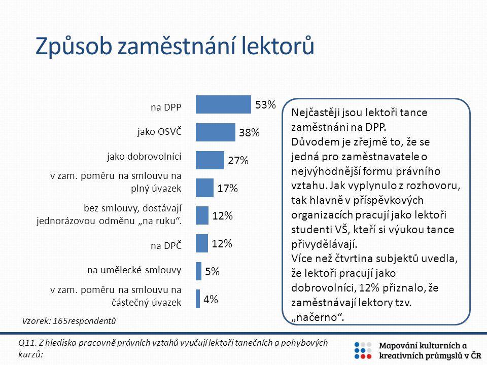 """Způsob zaměstnání lektorů na DPP jako OSVČ jako dobrovolníci v zam. poměru na smlouvu na plný úvazek bez smlouvy, dostávají jednorázovou odměnu """"na ru"""