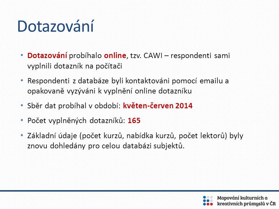 Dotazování Dotazování probíhalo online, tzv. CAWI – respondenti sami vyplnili dotazník na počítači Respondenti z databáze byli kontaktováni pomocí ema