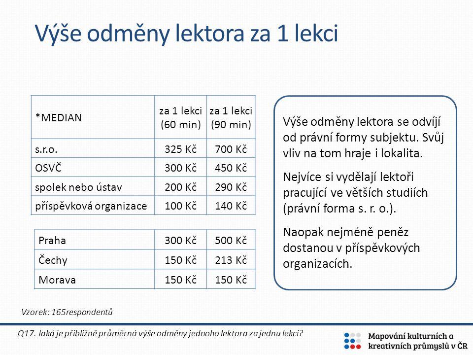 Výše odměny lektora za 1 lekci Q17. Jaká je přibližně průměrná výše odměny jednoho lektora za jednu lekci? Výše odměny lektora se odvíjí od právní for