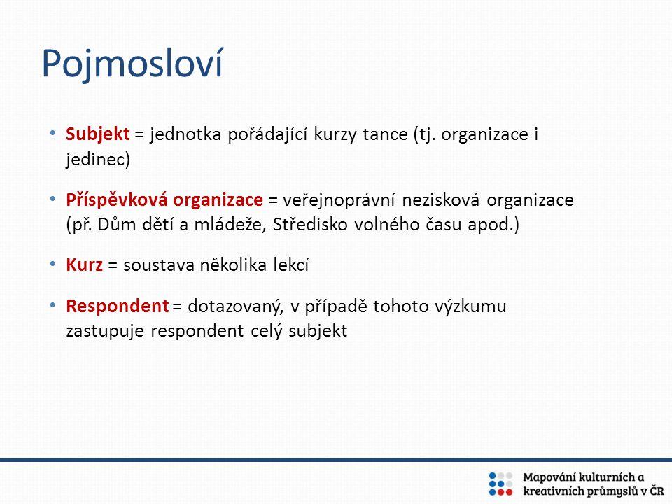 V ČR je minimálně 641 subjektů, které nabízejí taneční kurzy pro veřejnost.