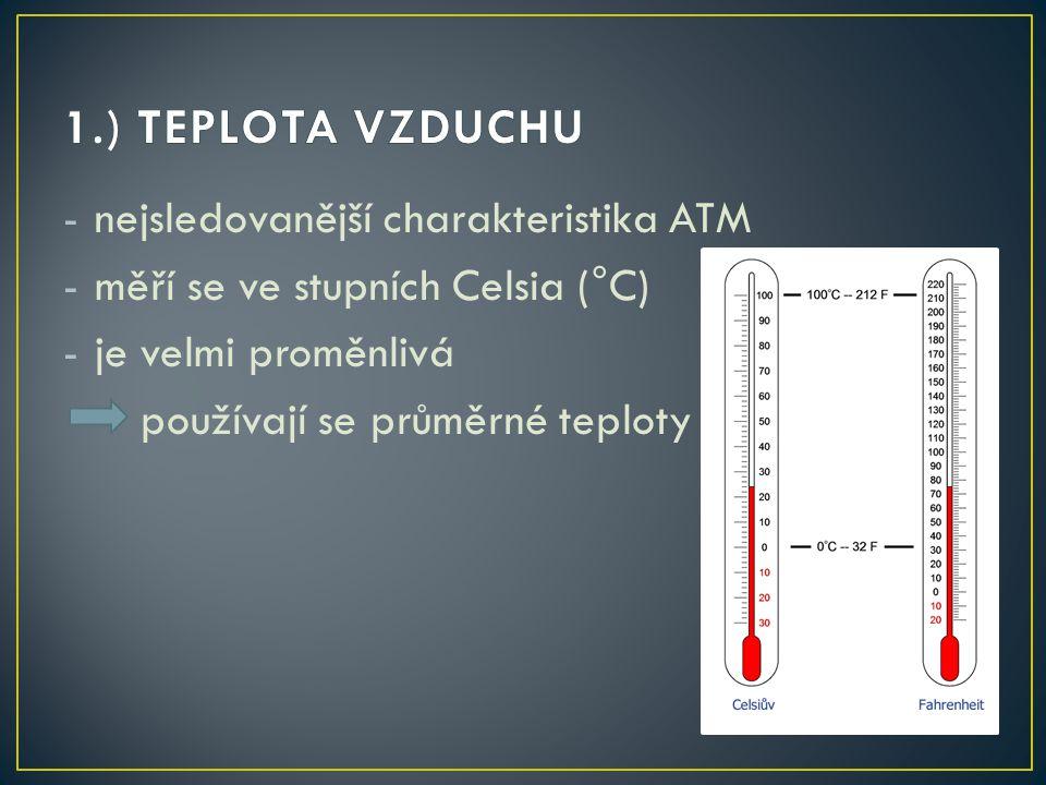 -nejsledovanější charakteristika ATM -měří se ve stupních Celsia (°C) -je velmi proměnlivá používají se průměrné teploty