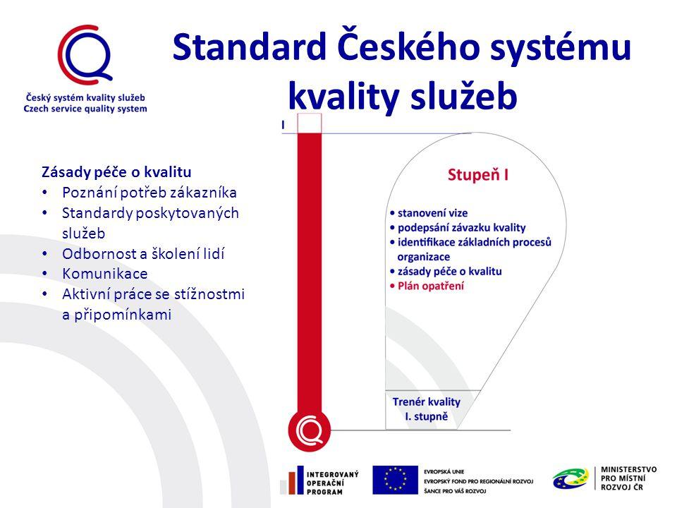 Standard Českého systému kvality služeb Zásady péče o kvalitu Poznání potřeb zákazníka Standardy poskytovaných služeb Odbornost a školení lidí Komunikace Aktivní práce se stížnostmi a připomínkami