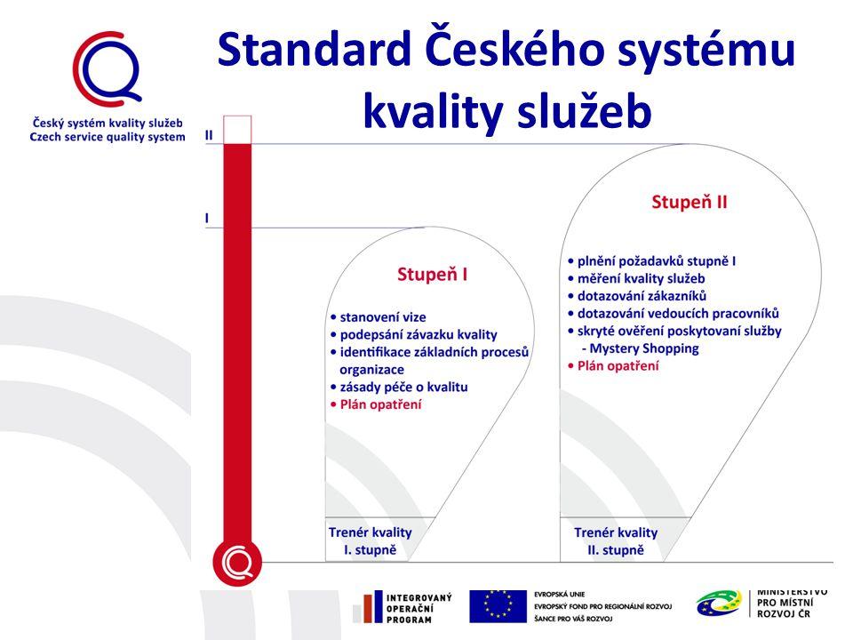 Standard Českého systému kvality služeb
