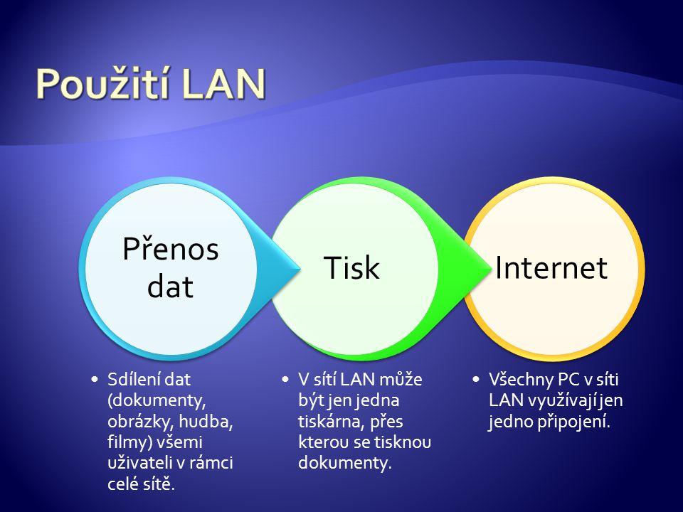 Internet Všechny PC v síti LAN využívají jen jedno připojení.