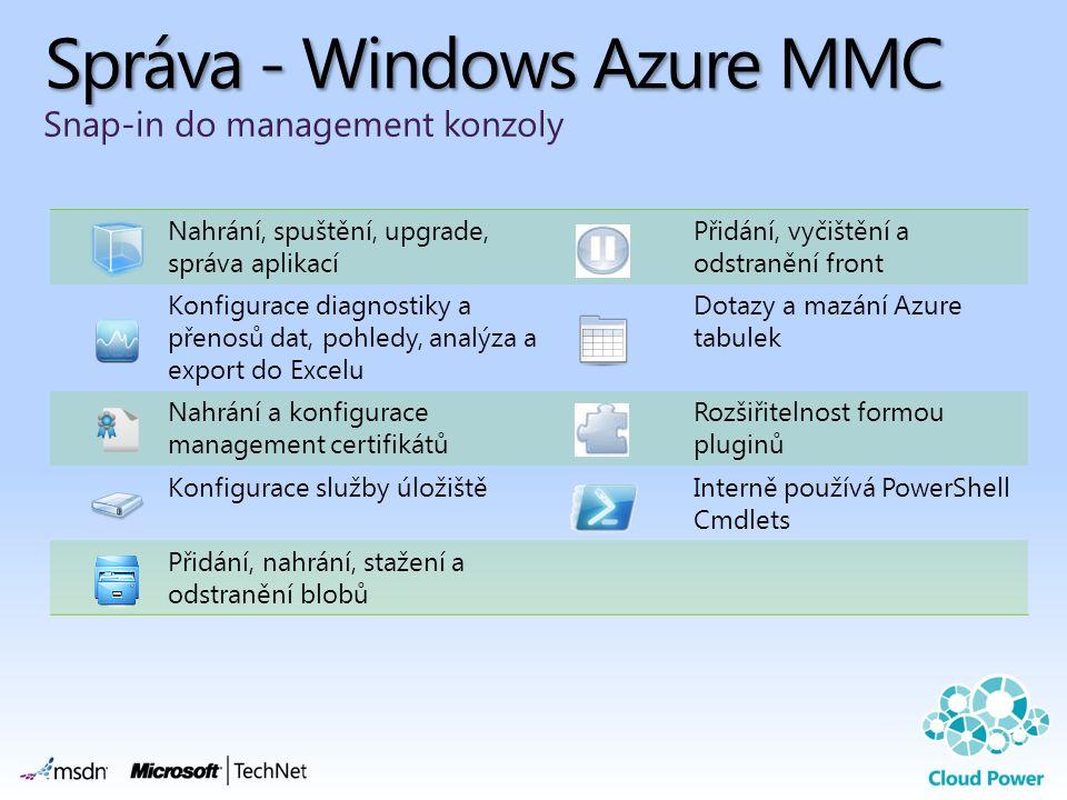 Správa - Windows Azure MMC Nahrání, spuštění, upgrade, správa aplikací Přidání, vyčištění a odstranění front Konfigurace diagnostiky a přenosů dat, po