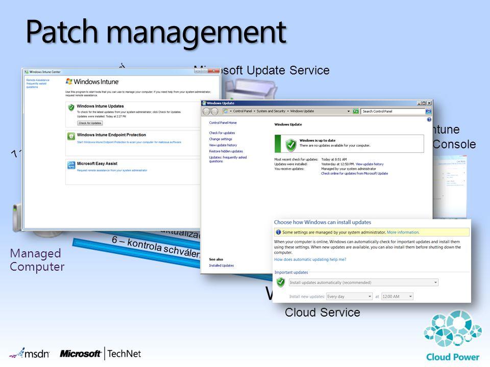 Patch management Managed Computer Microsoft Update Service Windows Intune Administrator Console Cloud Service 4 – schváleno k instalaci? 5 - schváleno