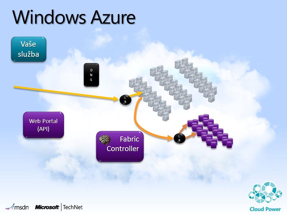 Windows Azure FabricControllerFabricController Web Portal (API) (API) LBLBLBLB LBLBLBLB LBLBLBLB LBLBLBLB Vaše služba