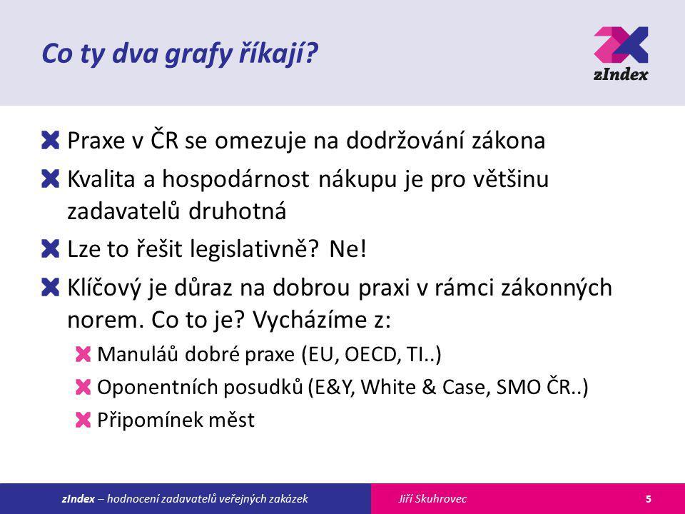 Jiří SkuhroveczIndex – hodnocení zadavatelů veřejných zakázek Co ty dva grafy říkají.