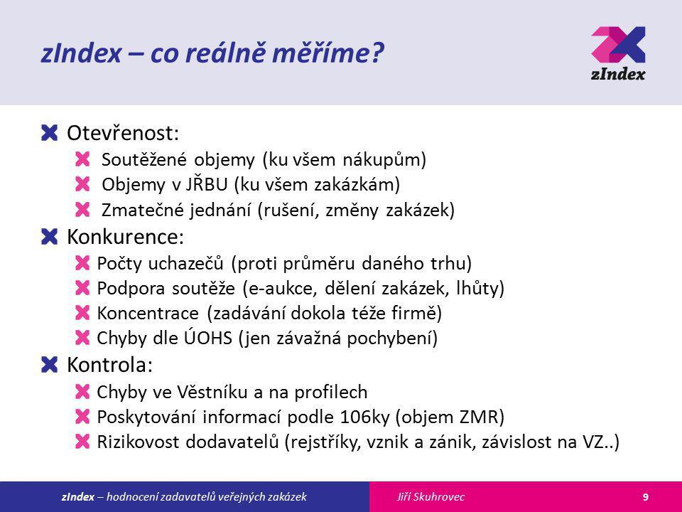 Jiří SkuhroveczIndex – hodnocení zadavatelů veřejných zakázek zIndex – co reálně měříme.