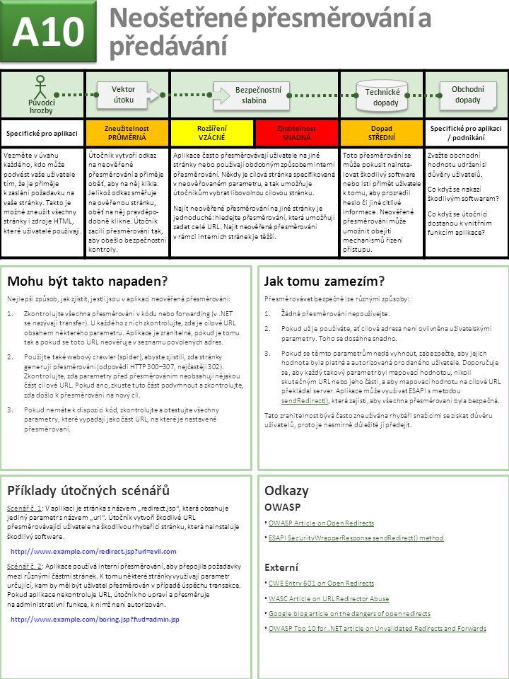 Specifické pro aplikaci Zneužitelnost PRŮMĚRNÁ Rozšíření VZÁCNÉ Zjistitelnost SNADNÁ Dopad STŘEDNÍ Specifické pro aplikaci / podnikání Vezměte v úvahu