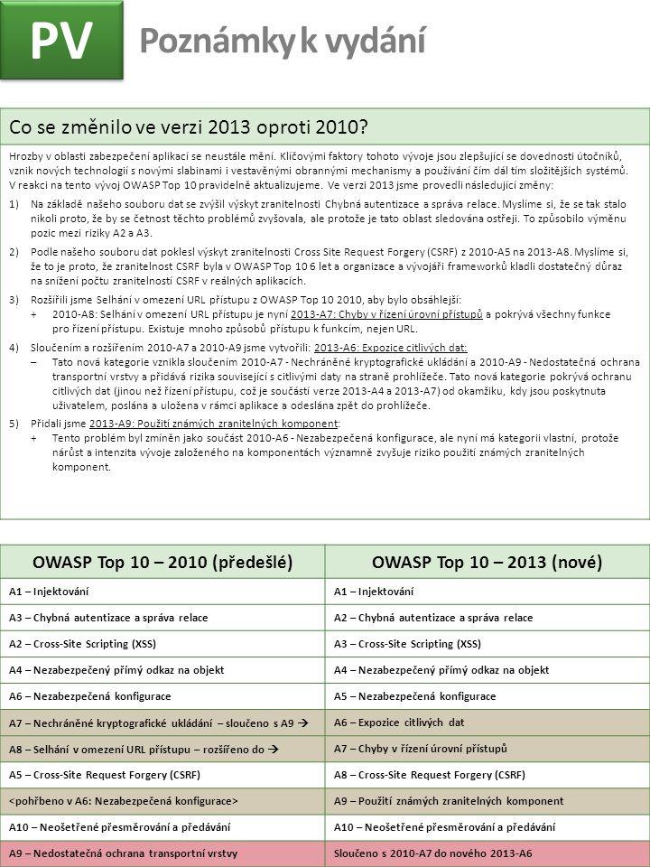 Co se změnilo ve verzi 2013 oproti 2010? Hrozby v oblasti zabezpečení aplikací se neustále mění. Klíčovými faktory tohoto vývoje jsou zlepšující se do