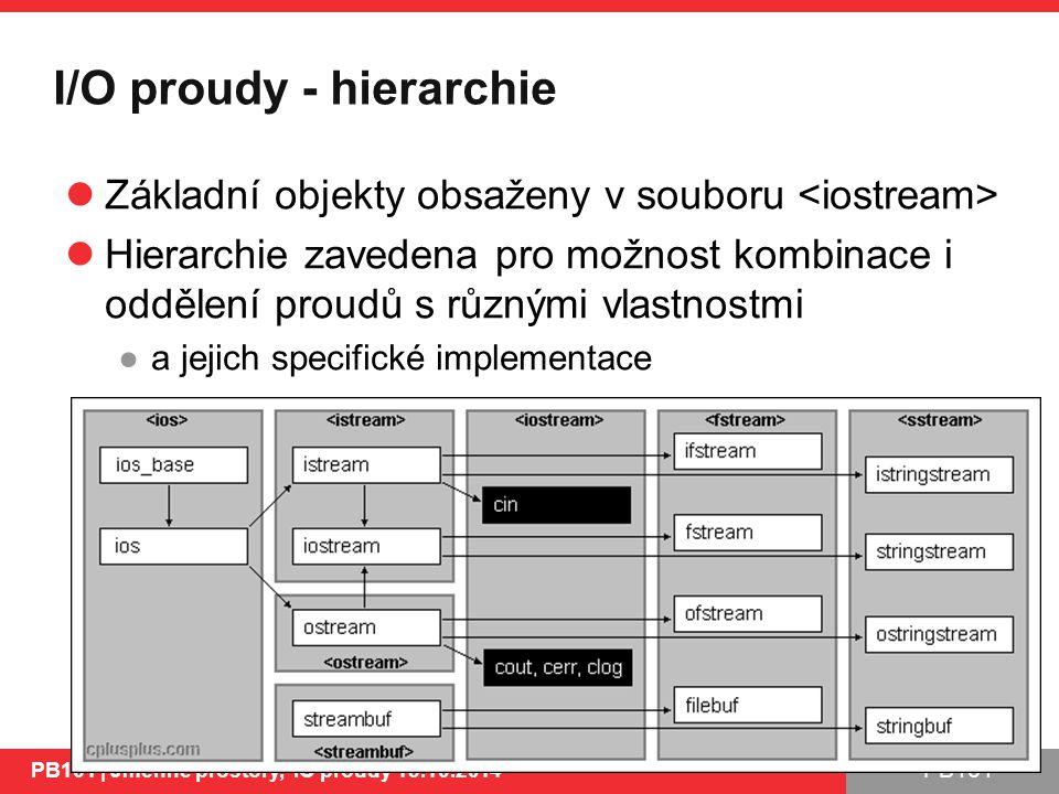 PB161 I/O proudy - hierarchie Základní objekty obsaženy v souboru Hierarchie zavedena pro možnost kombinace i oddělení proudů s různými vlastnostmi ●a jejich specifické implementace PB161 | Jmenné prostory, IO proudy 13.10.2014 13