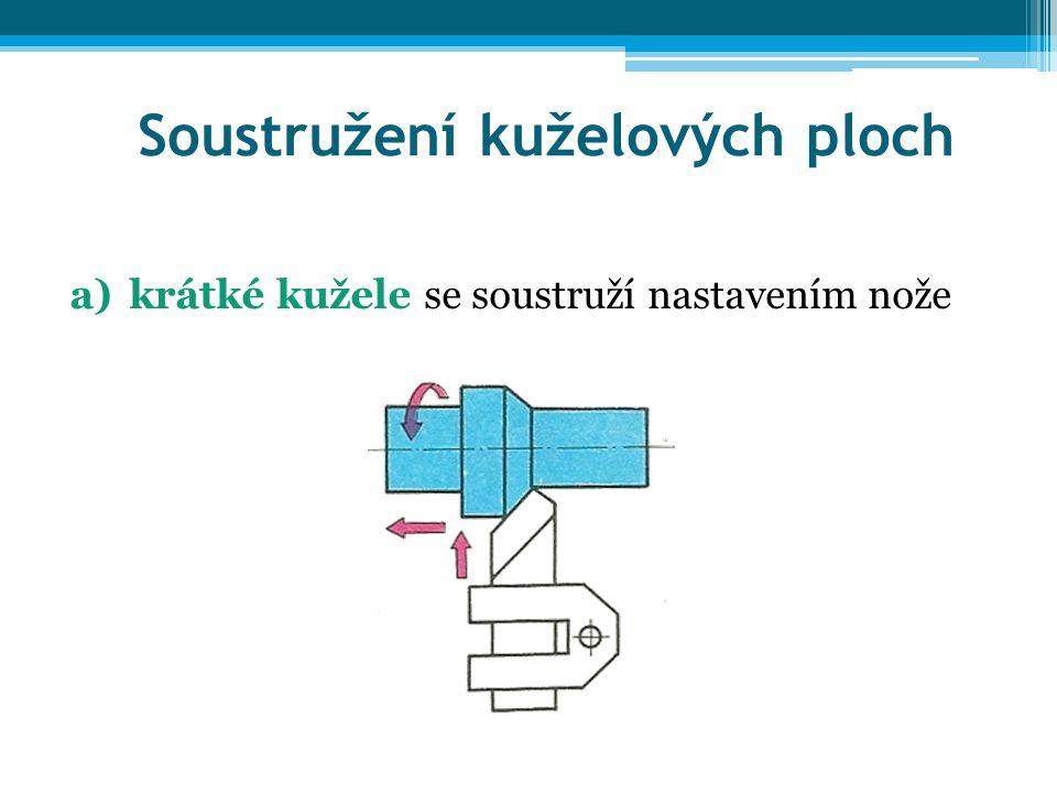Soustružení kuželových ploch b)krátké kuželové plochy lze soustružit natočením nožových saní